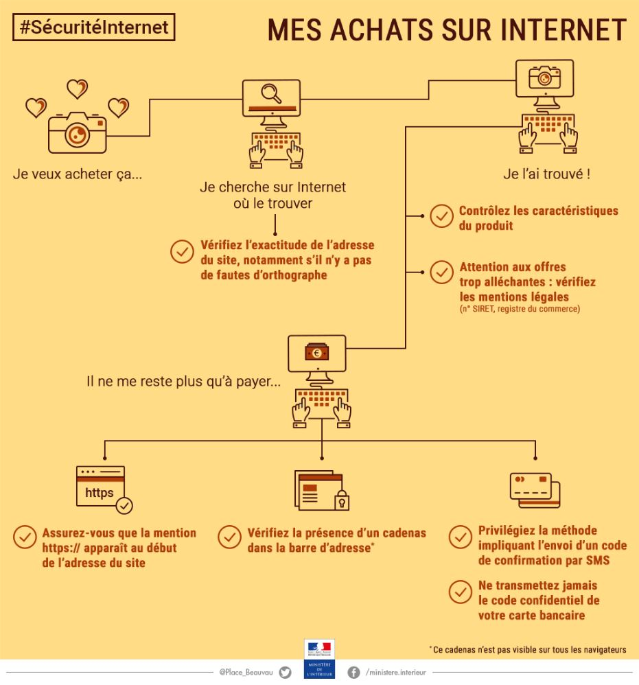 Assistance Informatique Tarbes (Interventions à domicile)